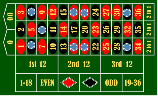 roulette tip
